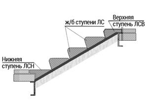 план перекрытий плитами