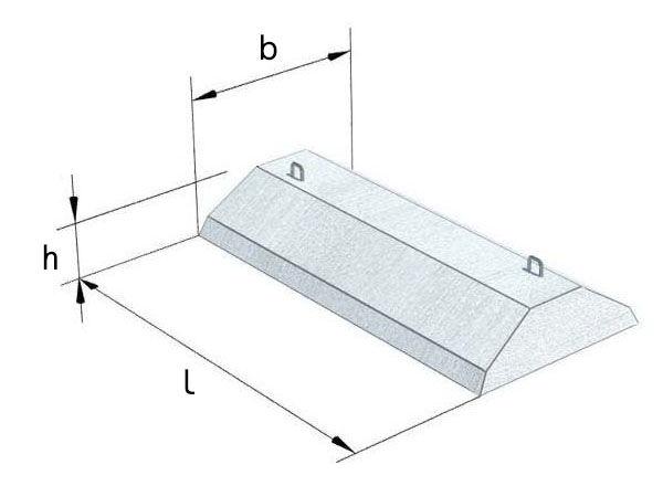 марки ленточных фундаментов